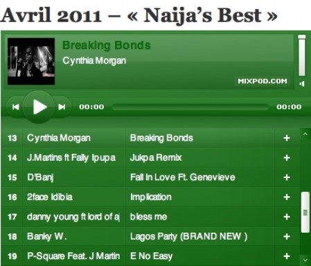 "WandaPlaylist Avril 2011 – ""Naija's Best"""