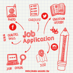 Offre d'emploi : Community Manager temps plein (H/F) – Je Wanda Magazine